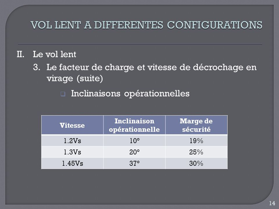 VOL LENT A DIFFERENTES CONFIGURATIONS