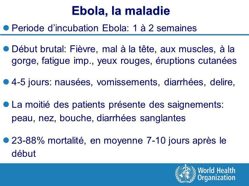 Ebola, la maladie Periode d'incubation Ebola: 1 à 2 semaines