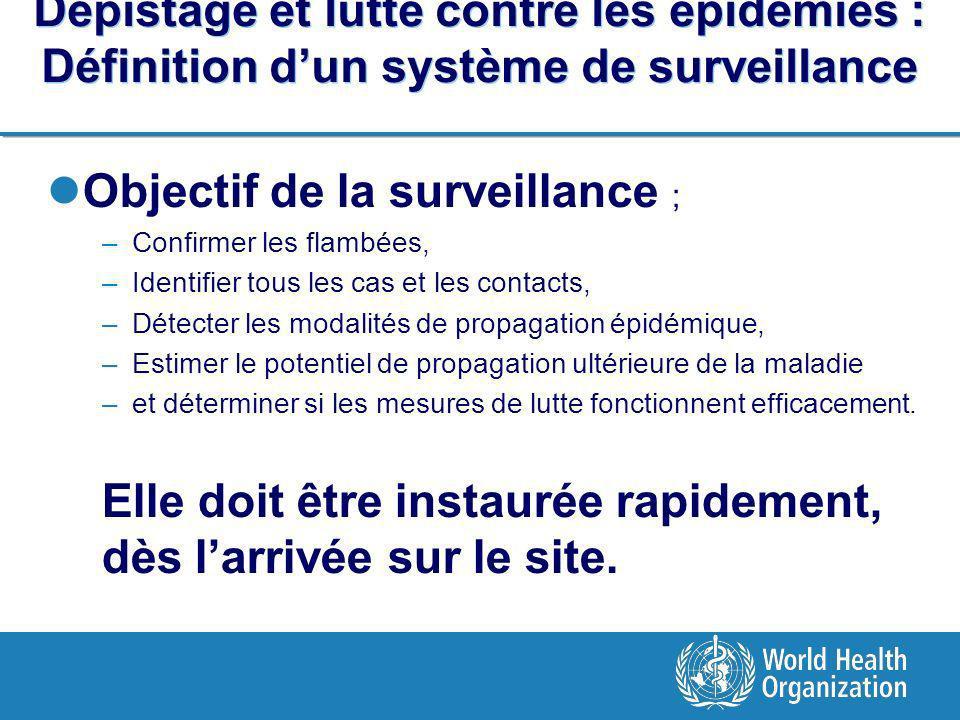 Objectif de la surveillance ;