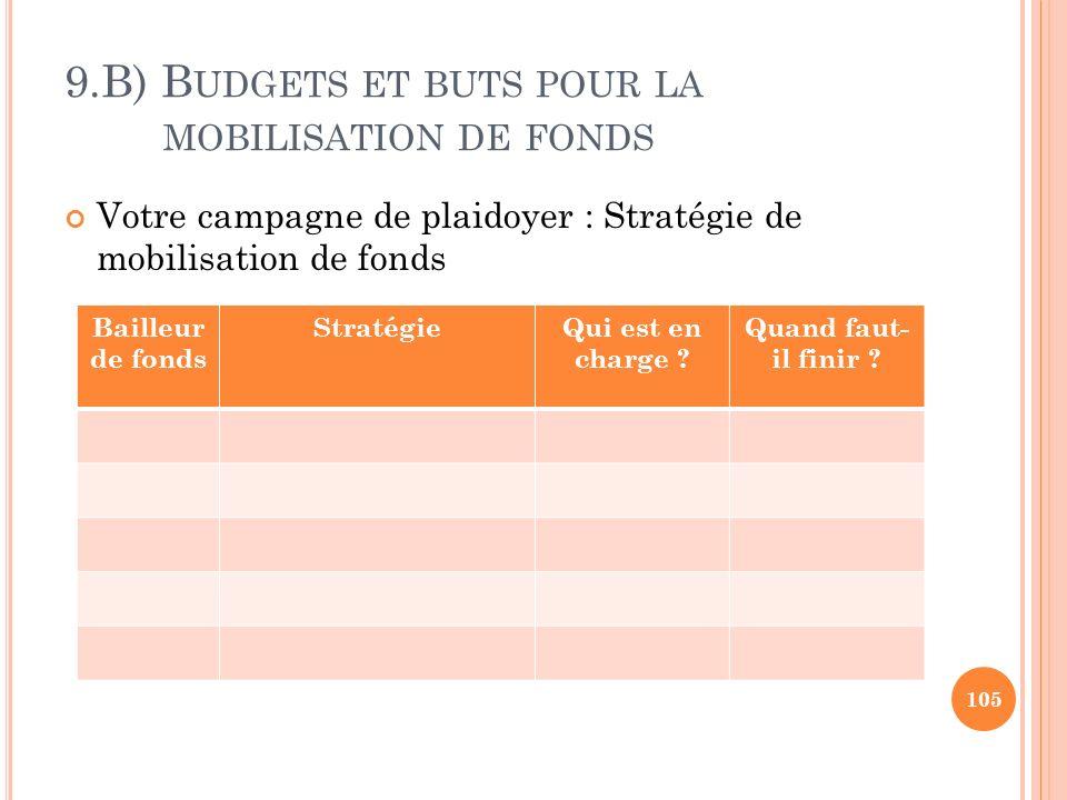 9.B) Budgets et buts pour la mobilisation de fonds