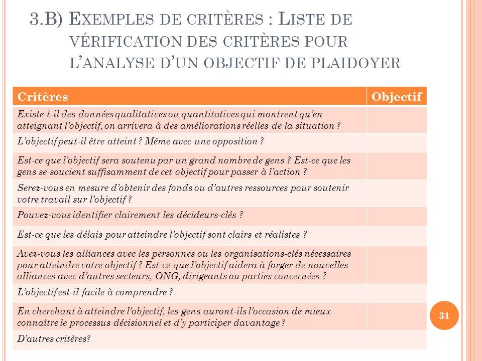 3.B) Exemples de critères : Liste de vérification des critères pour l'analyse d'un objectif de plaidoyer