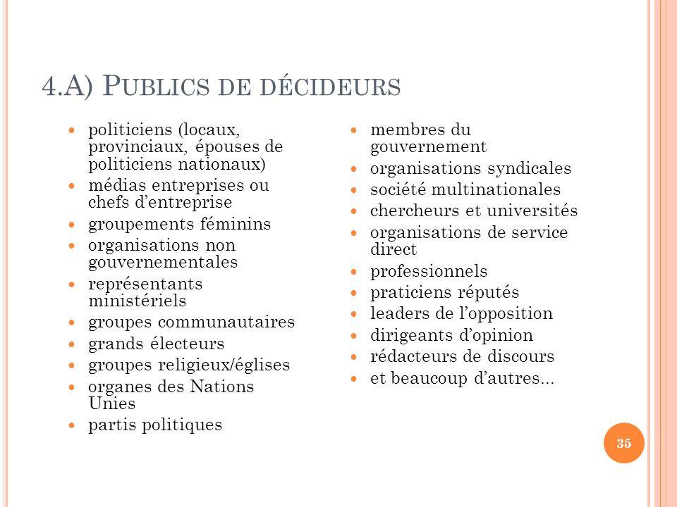 4.A) Publics de décideurs