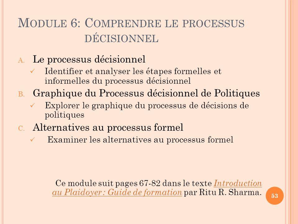 Module 6: Comprendre le processus décisionnel