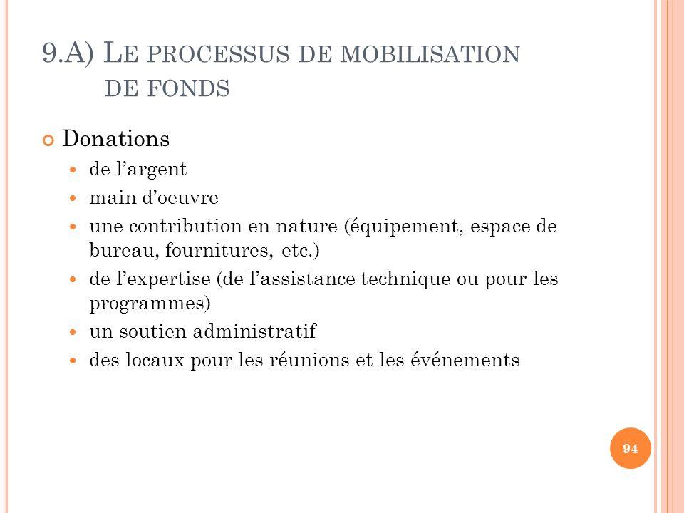 9.A) Le processus de mobilisation de fonds