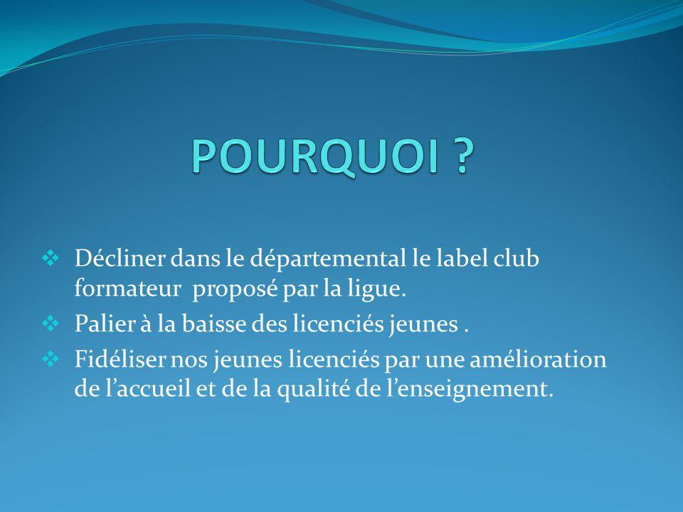 POURQUOI Décliner dans le départemental le label club formateur proposé par la ligue. Palier à la baisse des licenciés jeunes .