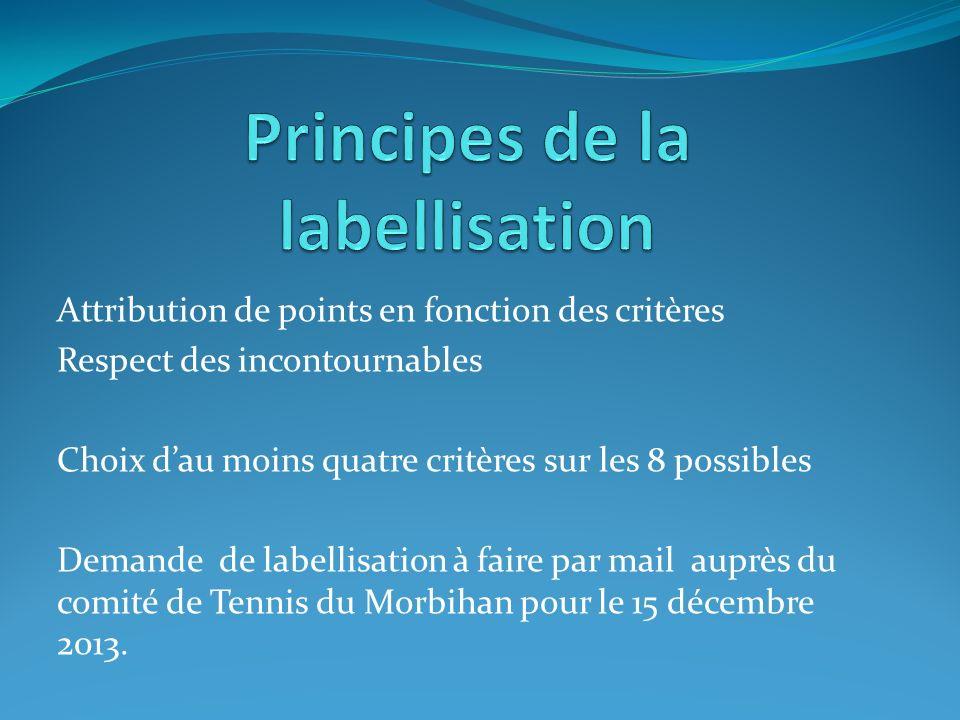 Principes de la labellisation