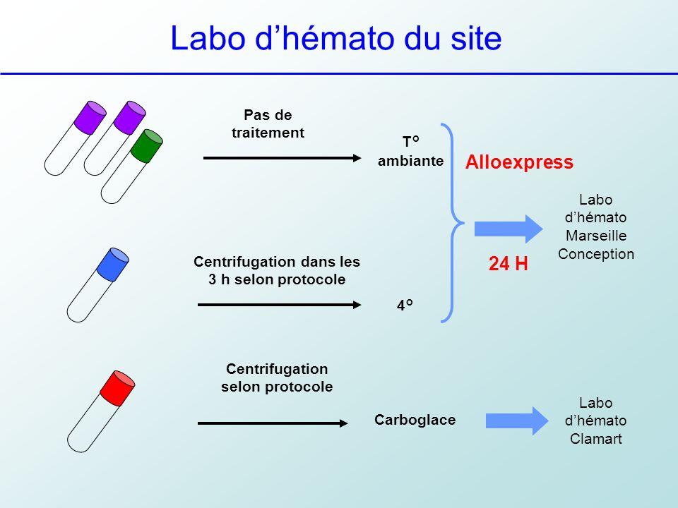 Labo d'hémato du site Alloexpress 24 H Pas de traitement T° ambiante