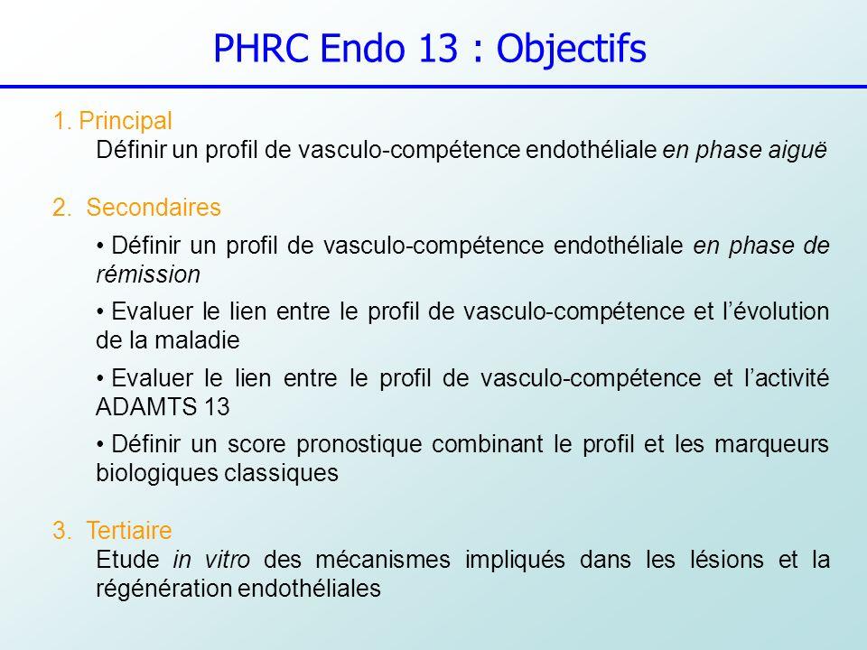 PHRC Endo 13 : Objectifs 1. Principal