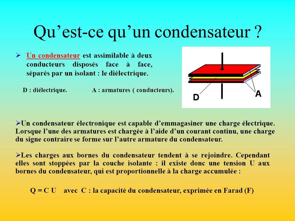 Qu'est-ce qu'un condensateur