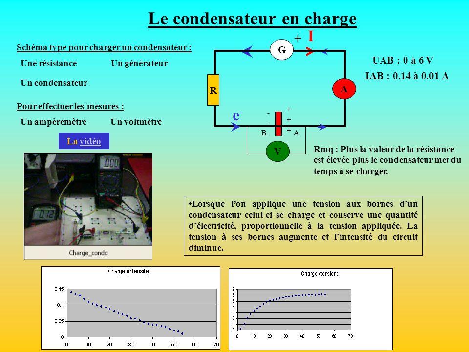Le condensateur en charge