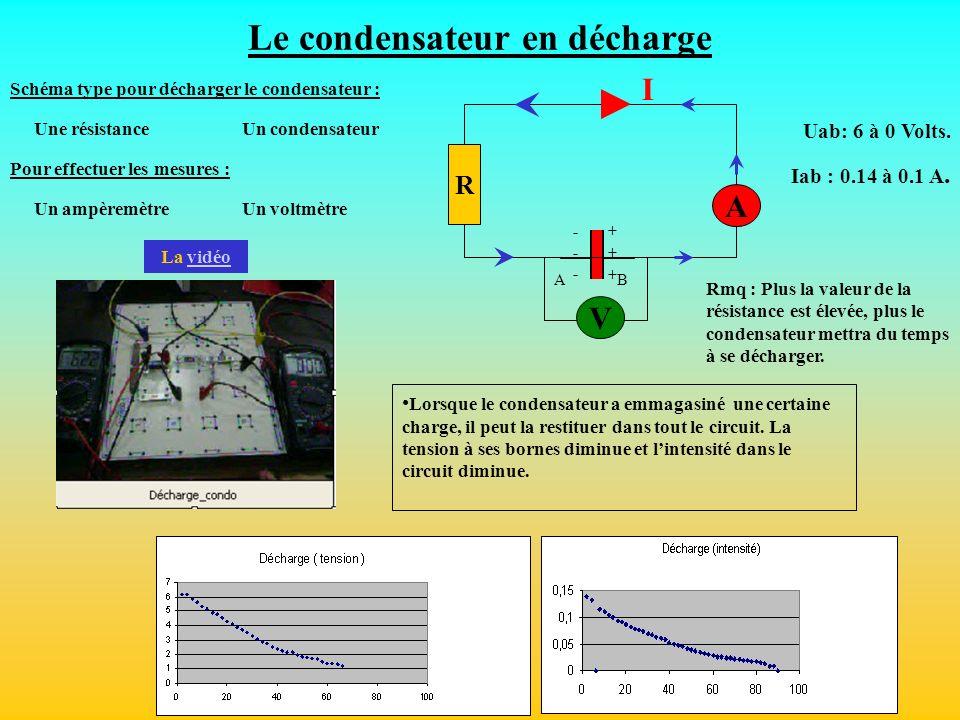 Le condensateur en décharge