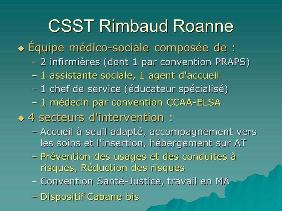 CSST Rimbaud Roanne Équipe médico-sociale composée de :
