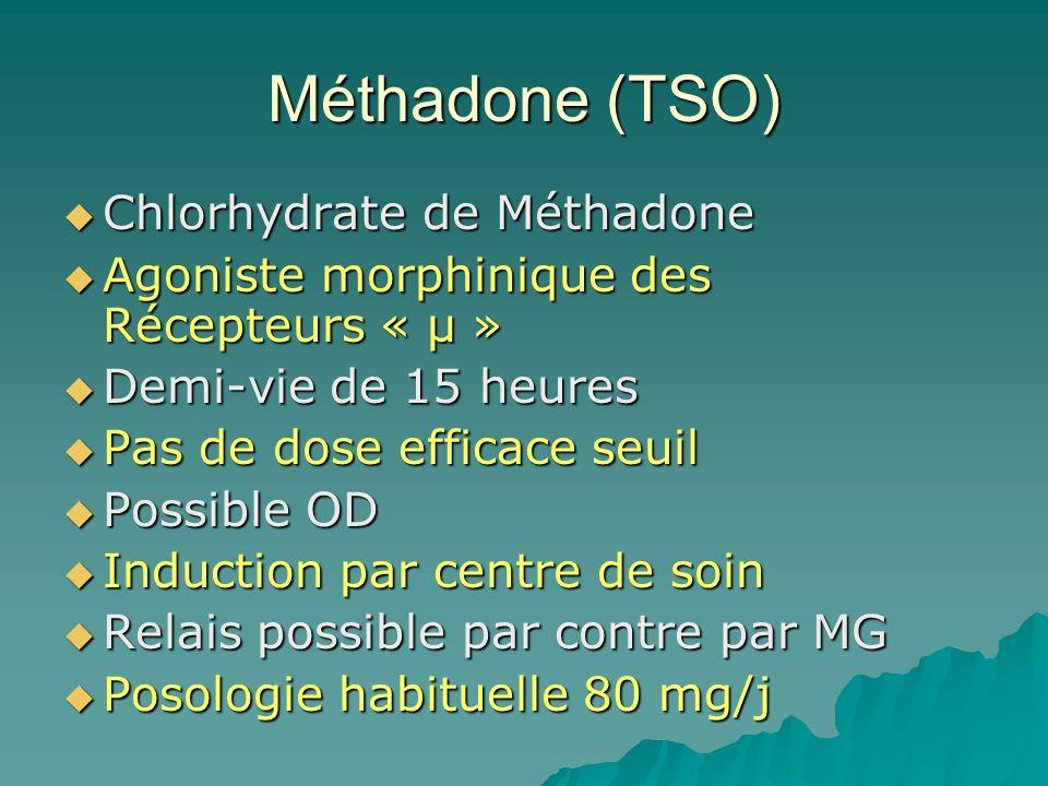 Méthadone (TSO) Chlorhydrate de Méthadone