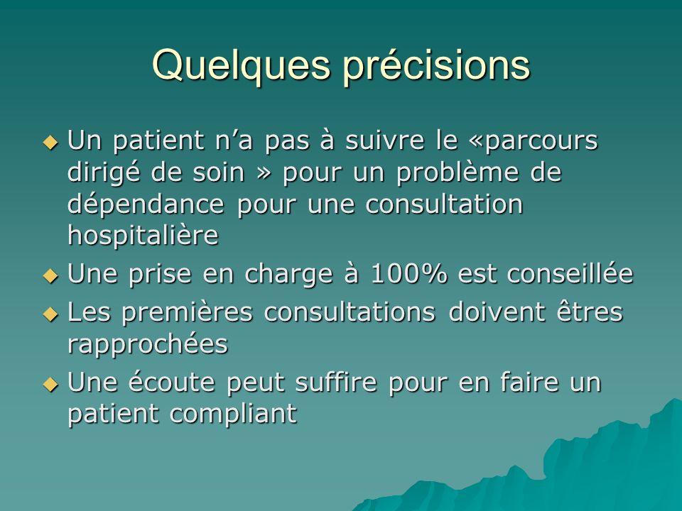 Quelques précisions Un patient n'a pas à suivre le «parcours dirigé de soin » pour un problème de dépendance pour une consultation hospitalière.