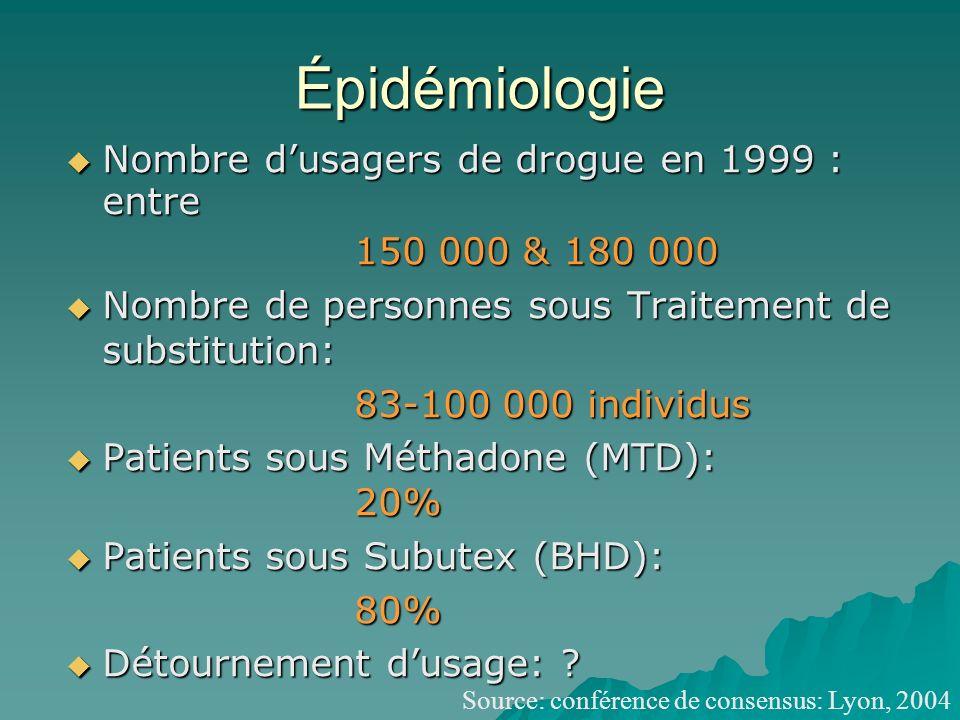 Épidémiologie Nombre d'usagers de drogue en 1999 : entre
