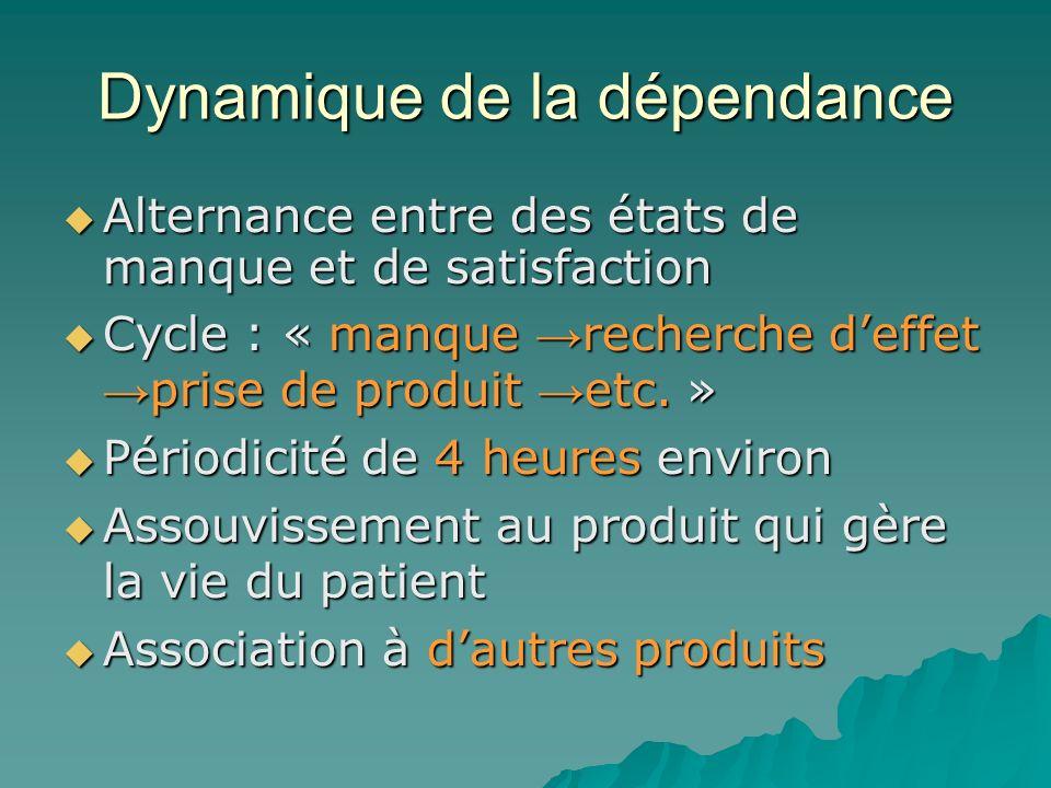 Dynamique de la dépendance