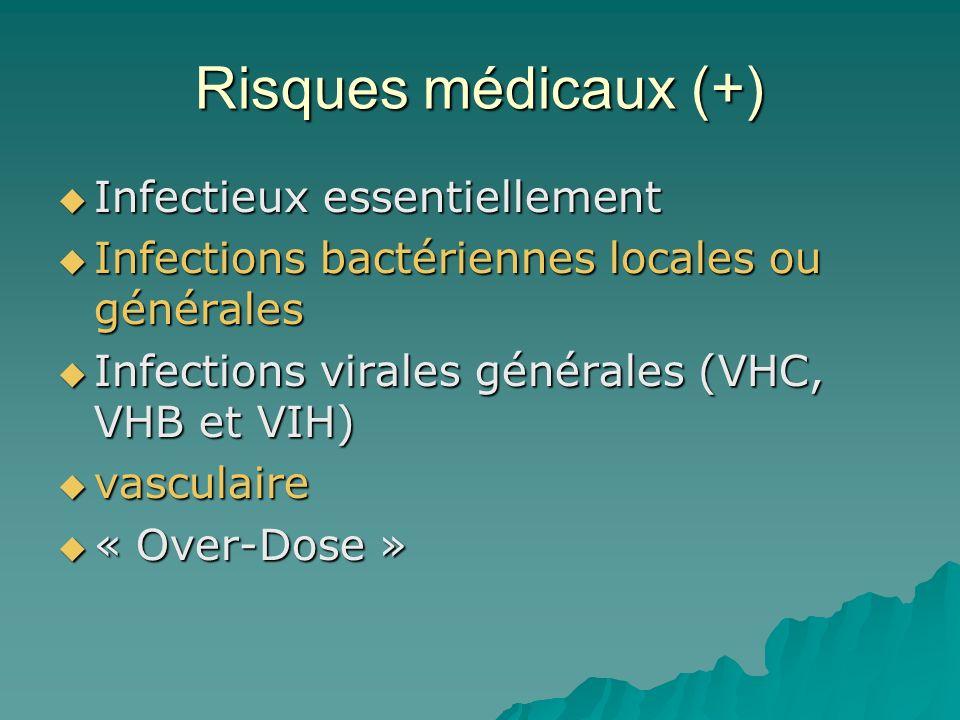 Risques médicaux (+) Infectieux essentiellement