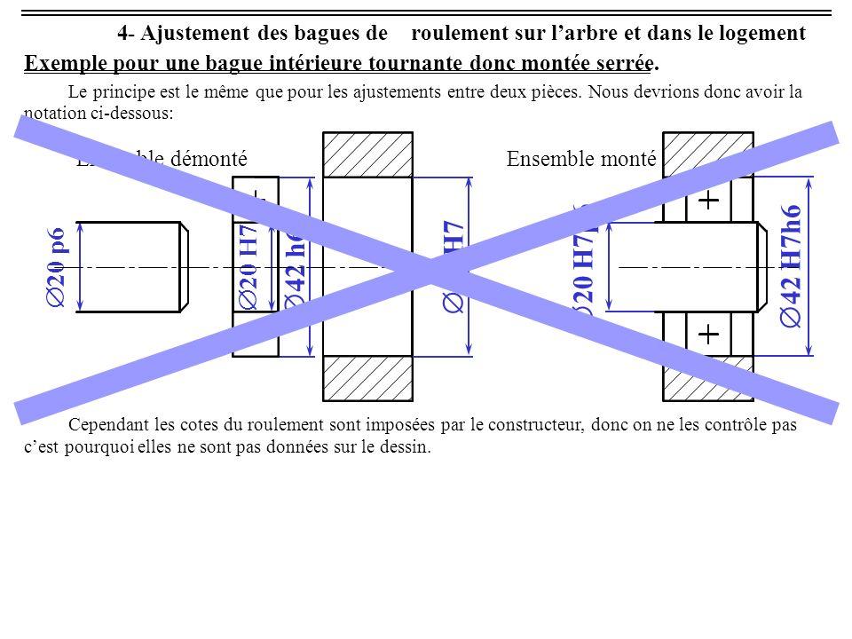 4 - Ajustement des bagues de. roulement sur l'arbre et dans le logement. Exemple pour une bague intérieure tournante donc montée serrée.