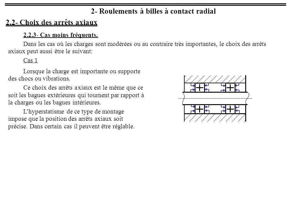 Roulements à billes à contact radial 2.2 - Choix des arrêts axiaux