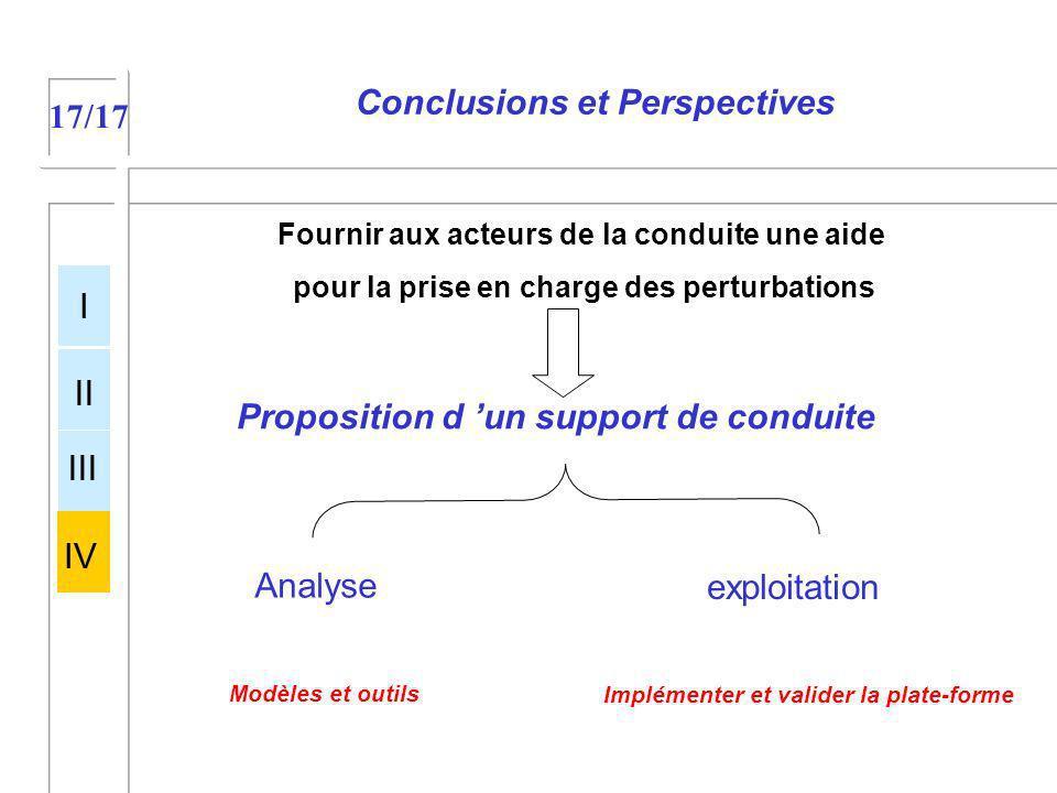 Conclusions et Perspectives Proposition d 'un support de conduite