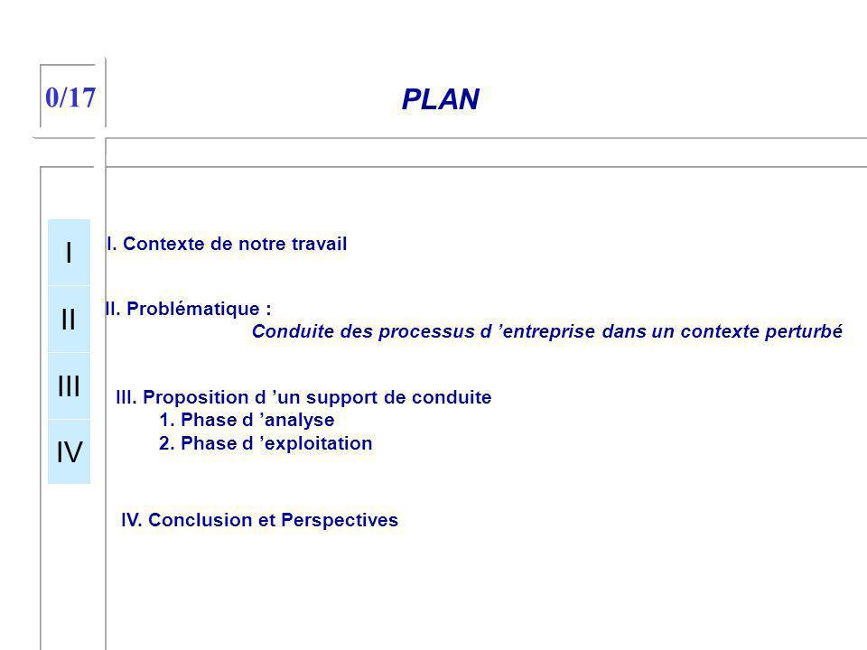 0/17 PLAN I II III IV I. Contexte de notre travail II. Problématique :