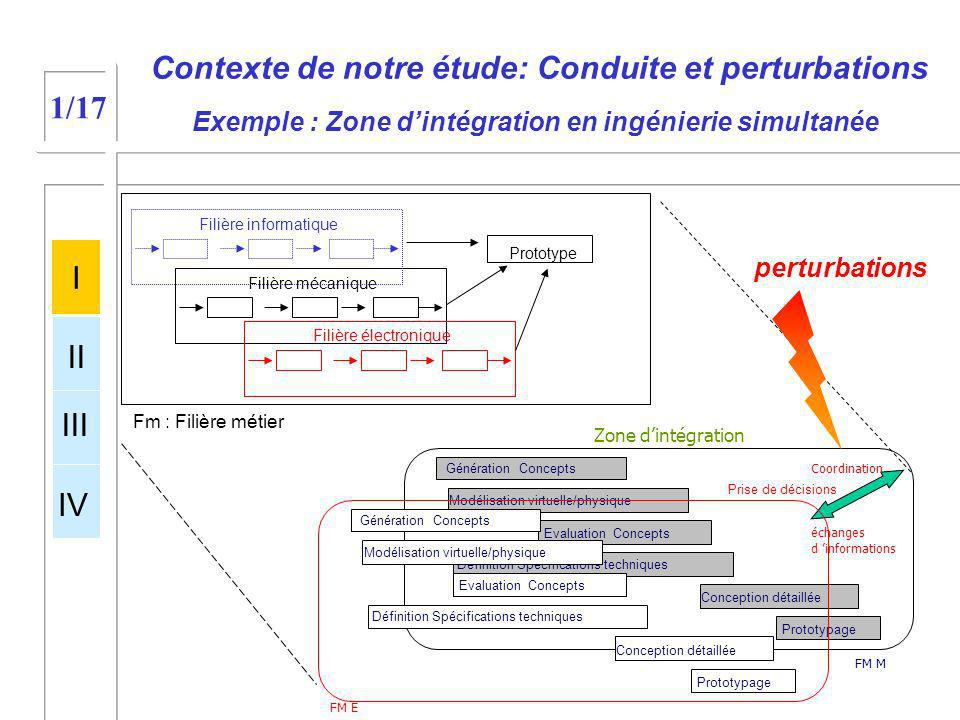 Contexte de notre étude: Conduite et perturbations