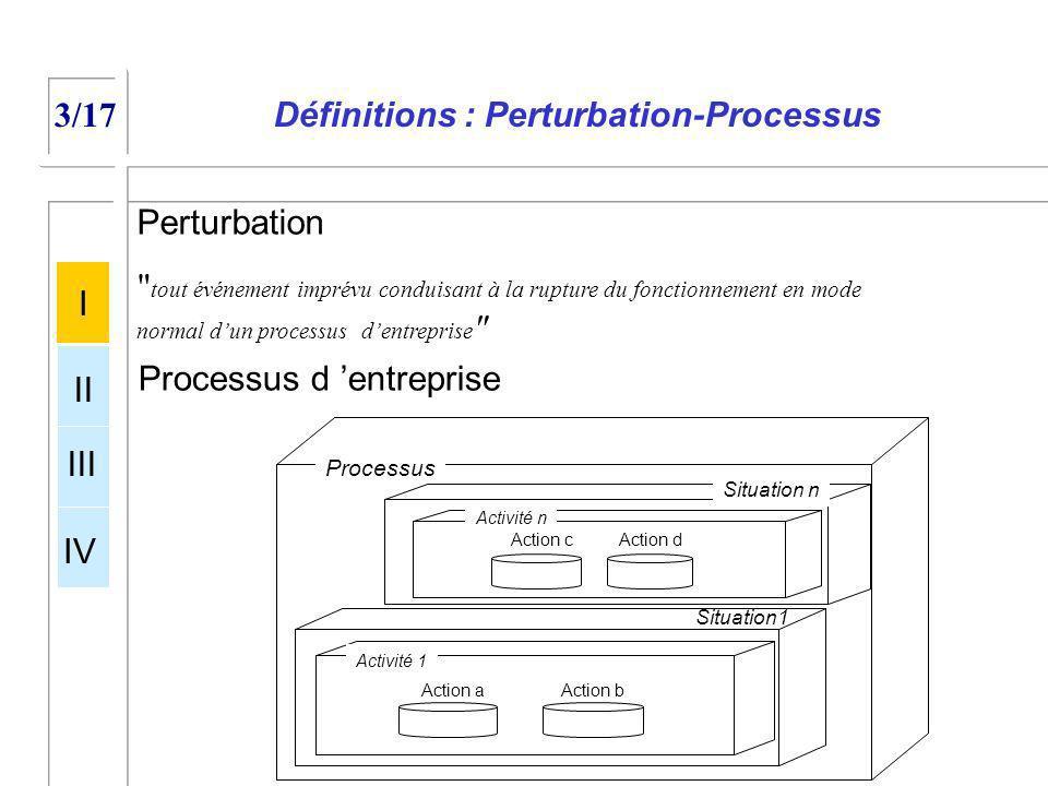 Définitions : Perturbation-Processus