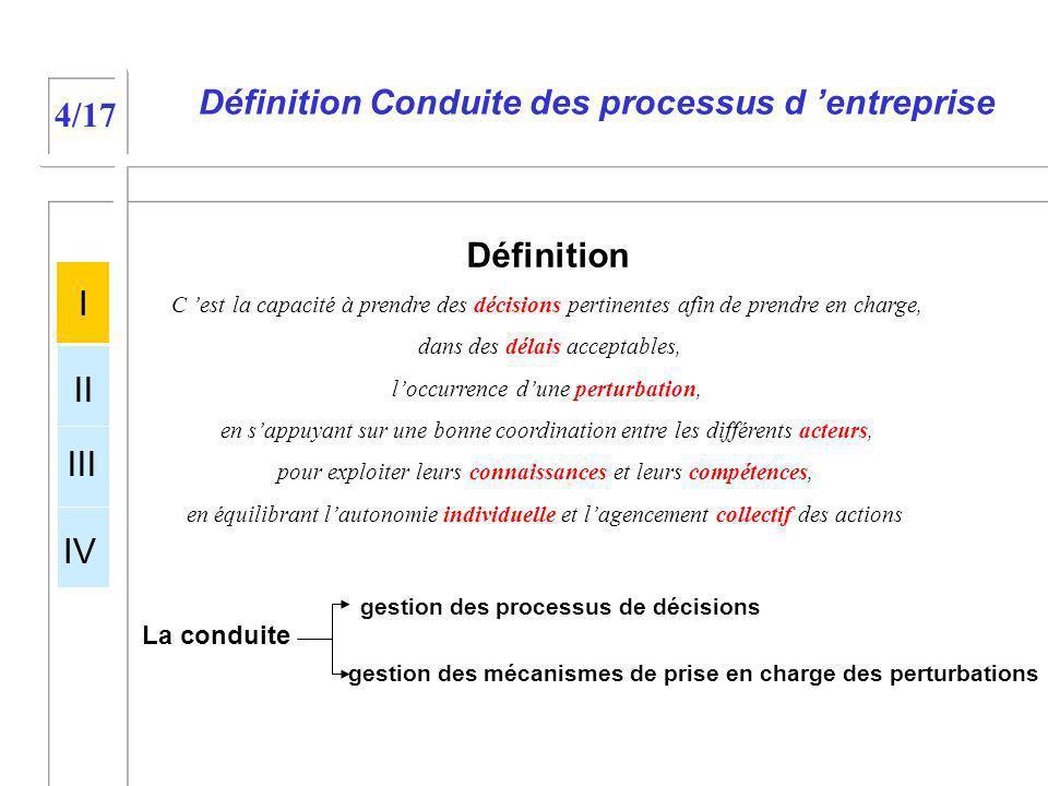 Définition Conduite des processus d 'entreprise