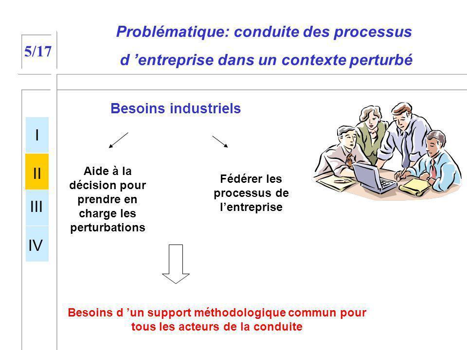 Problématique: conduite des processus