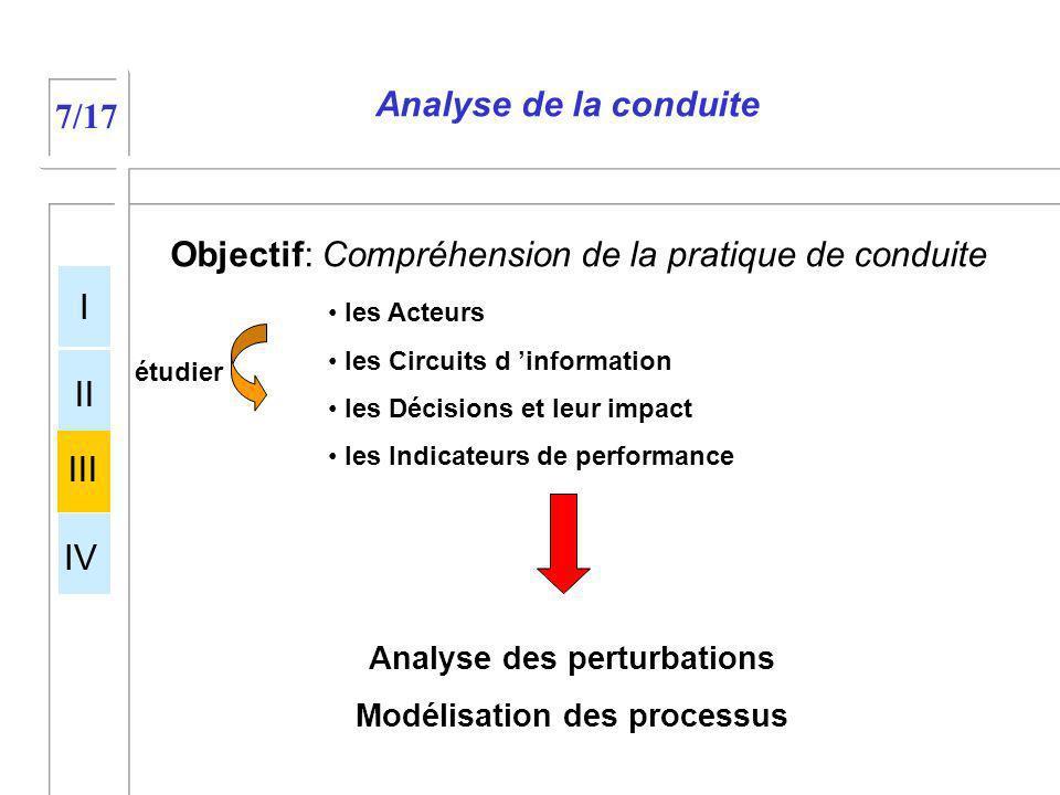 Analyse des perturbations Modélisation des processus