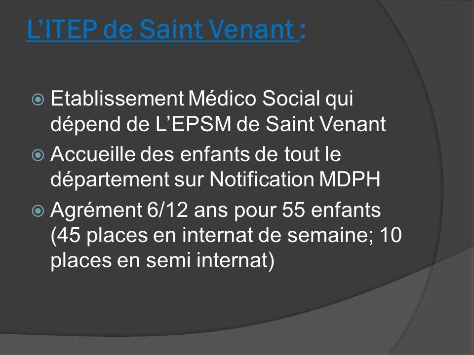 L'ITEP de Saint Venant :
