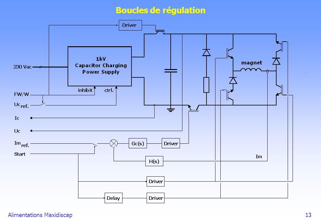 Boucles de régulation Alimentations Maxidiscap