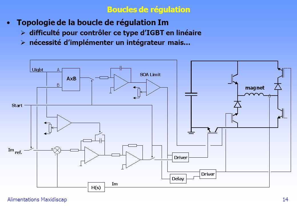 Topologie de la boucle de régulation Im