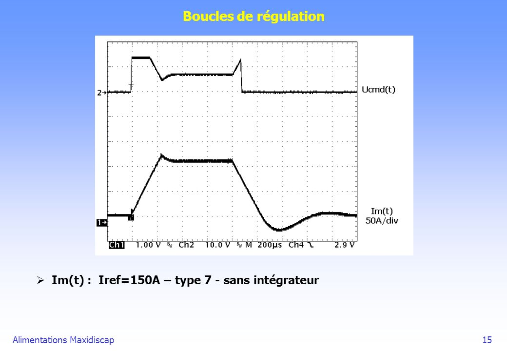 Boucles de régulation Im(t) : Iref=150A – type 7 - sans intégrateur
