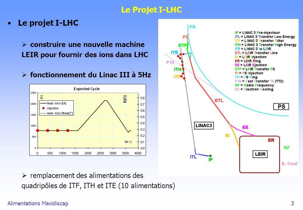 Le Projet I-LHC Le projet I-LHC construire une nouvelle machine