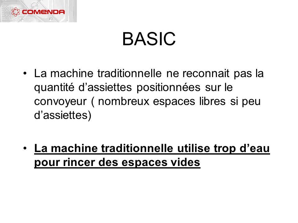 BASIC La machine traditionnelle ne reconnait pas la quantité d'assiettes positionnées sur le convoyeur ( nombreux espaces libres si peu d'assiettes)