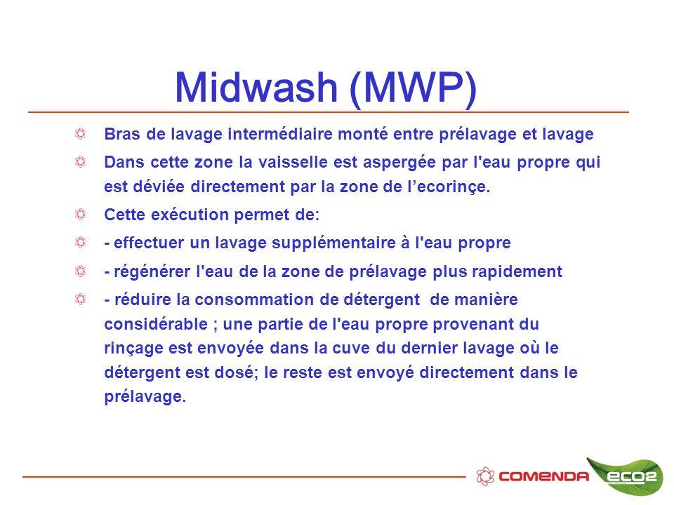 Midwash (MWP) Bras de lavage intermédiaire monté entre prélavage et lavage.