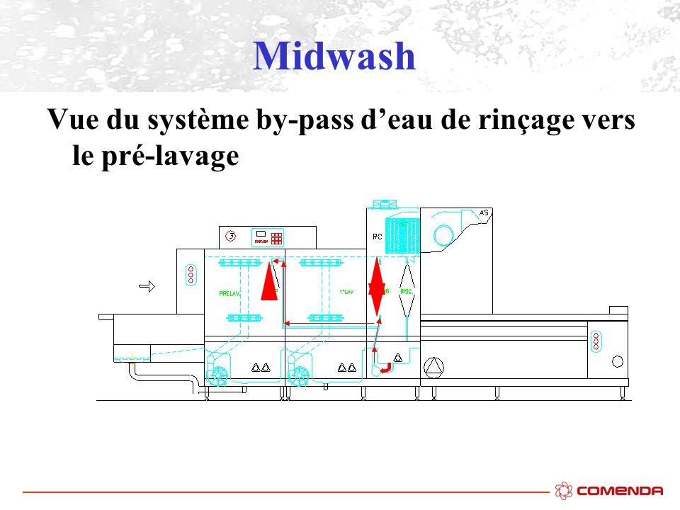 Midwash Vue du système by-pass d'eau de rinçage vers le pré-lavage