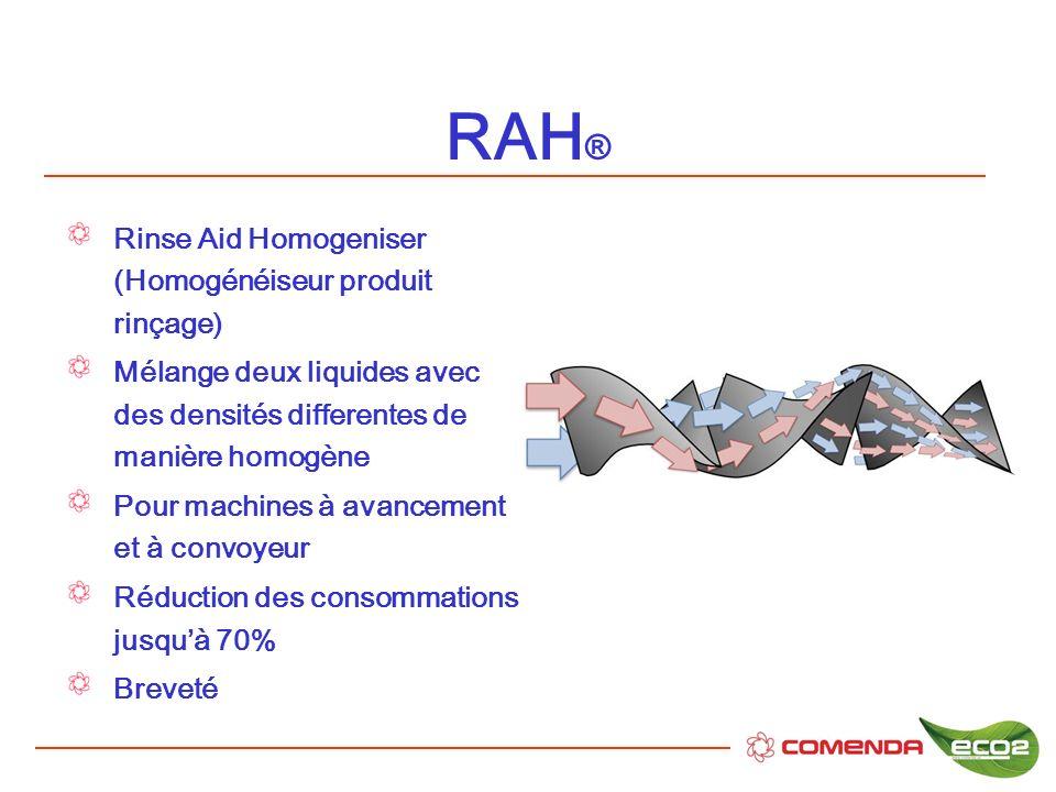 RAH® Rinse Aid Homogeniser (Homogénéiseur produit rinçage)