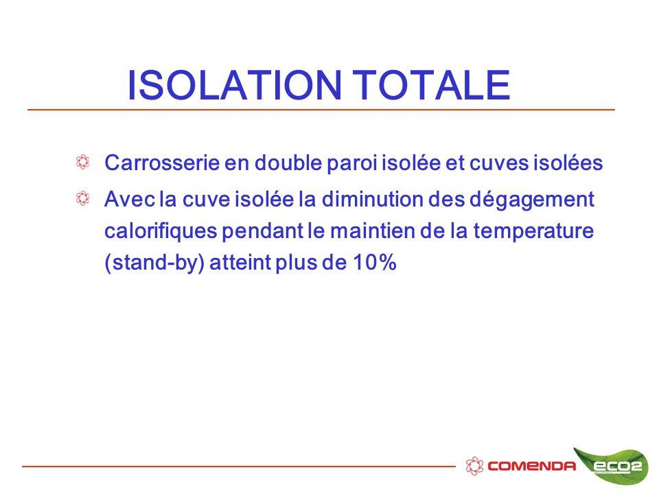 ISOLATION TOTALE Carrosserie en double paroi isolée et cuves isolées