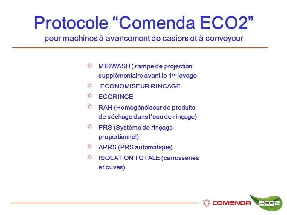 Protocole Comenda ECO2 pour machines à avancement de casiers et à convoyeur