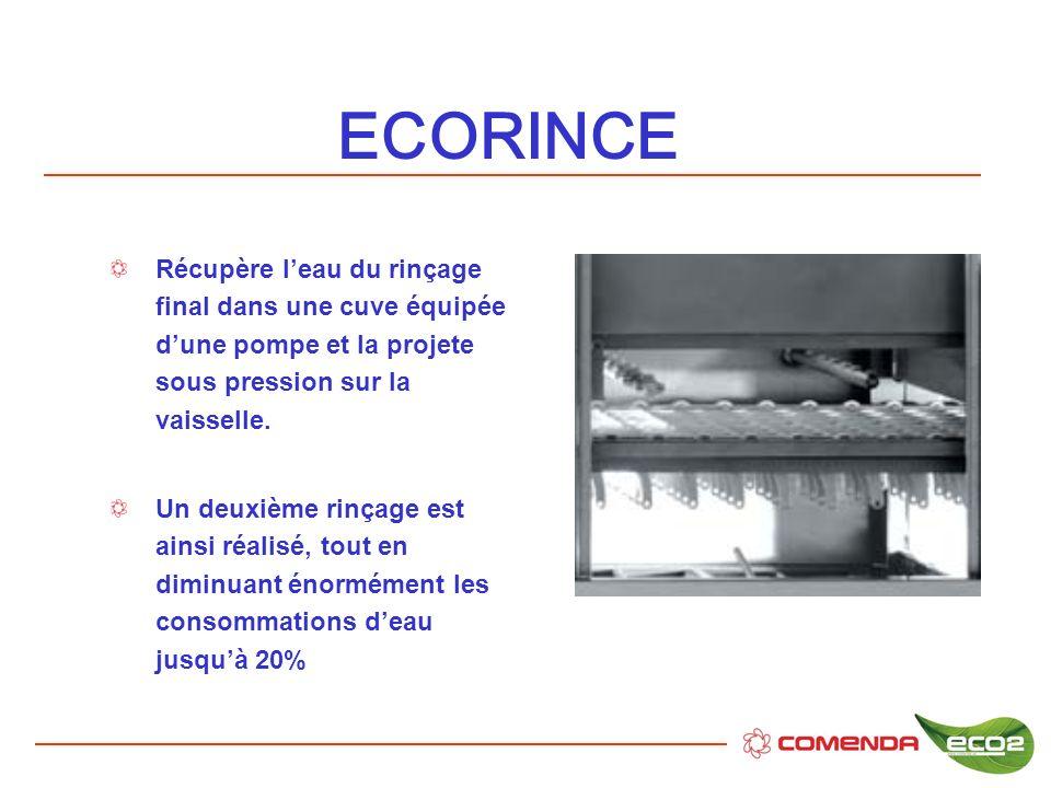 ECORINCE Récupère l'eau du rinçage final dans une cuve équipée d'une pompe et la projete sous pression sur la vaisselle.