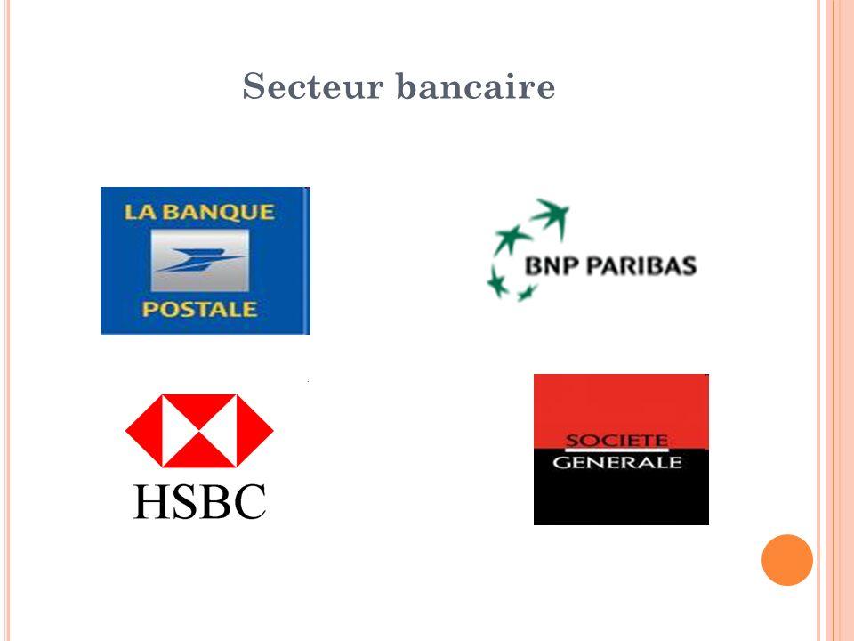 Secteur bancaire