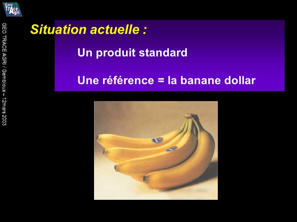 Situation actuelle : Un produit standard