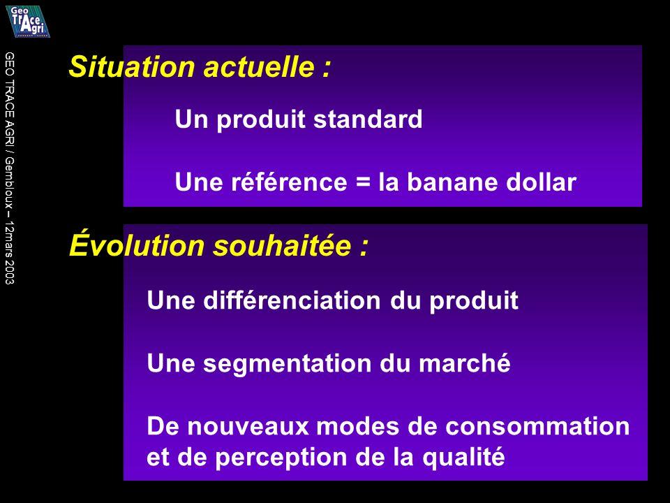 Situation actuelle : Évolution souhaitée : Un produit standard
