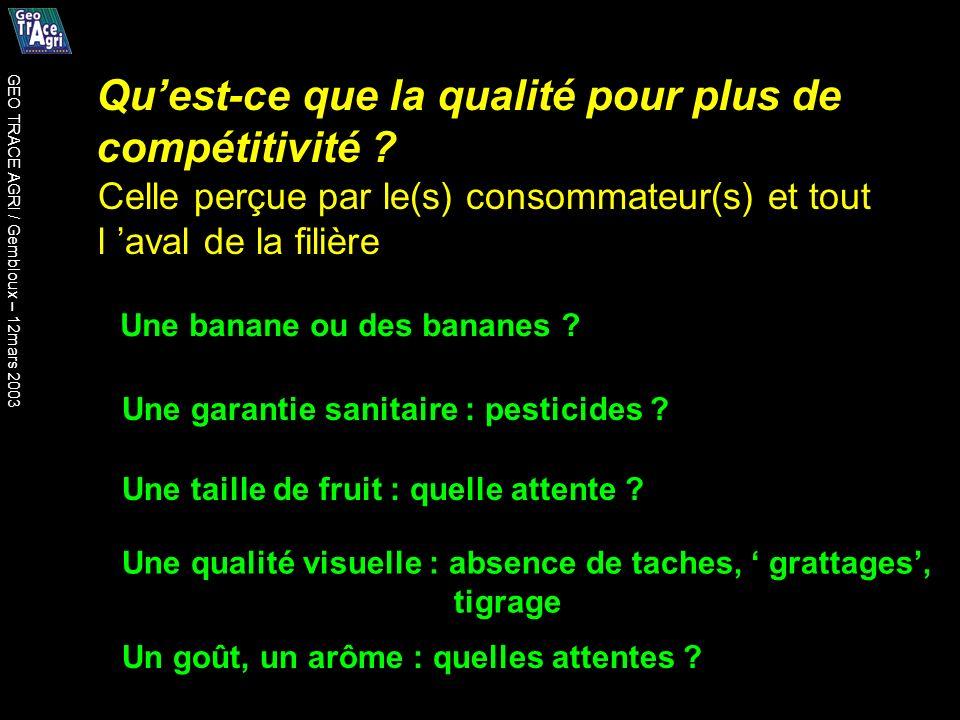 Qu'est-ce que la qualité pour plus de compétitivité