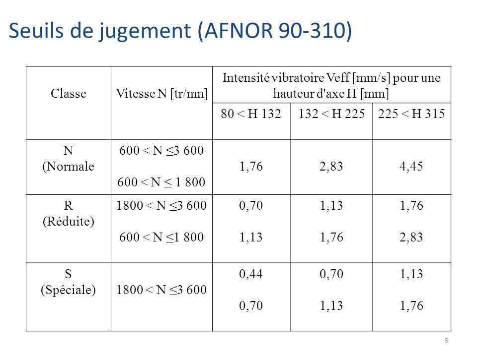 Seuils de jugement (AFNOR 90-310)