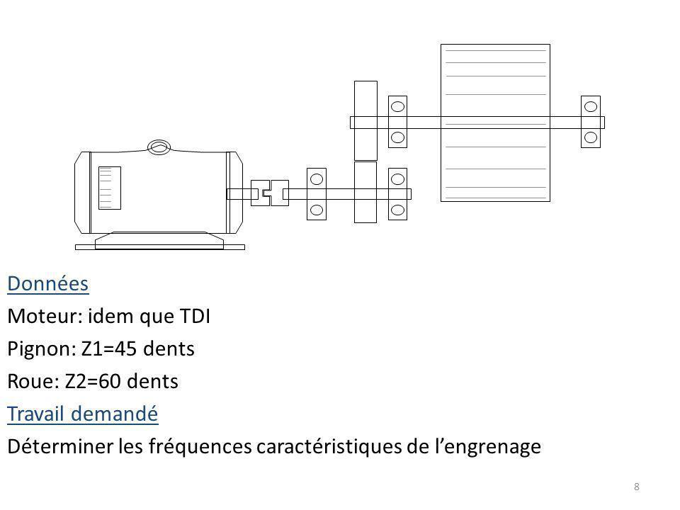 Données Moteur: idem que TDI Pignon: Z1=45 dents Roue: Z2=60 dents Travail demandé Déterminer les fréquences caractéristiques de l'engrenage