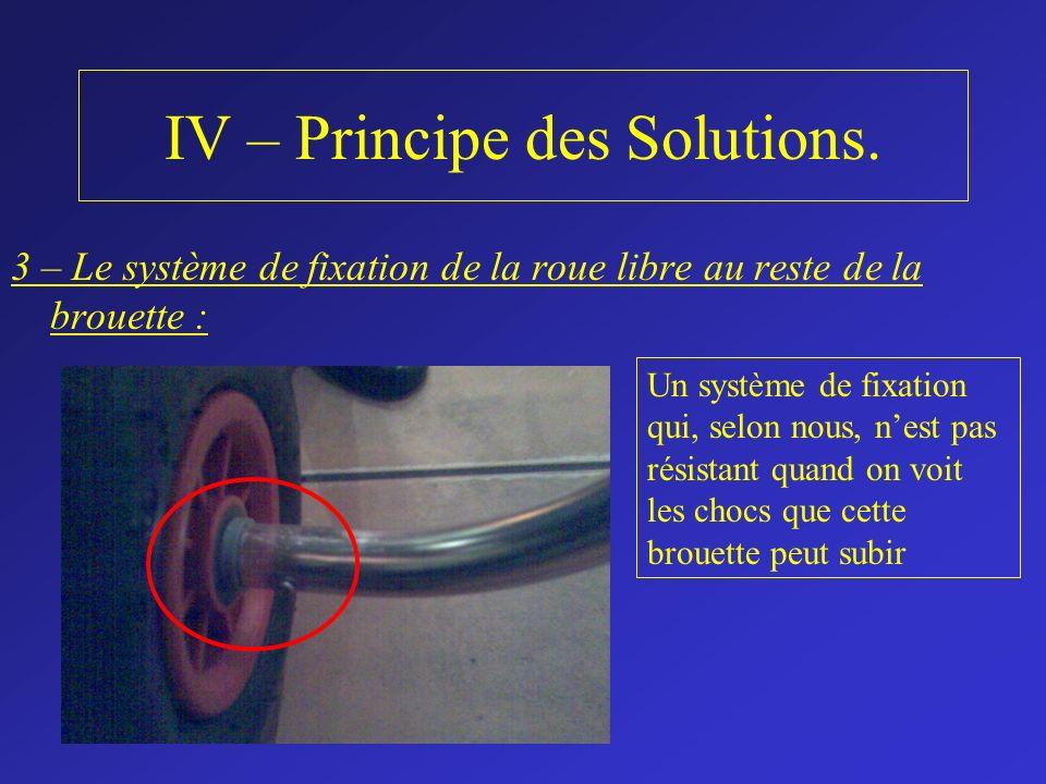 IV – Principe des Solutions.
