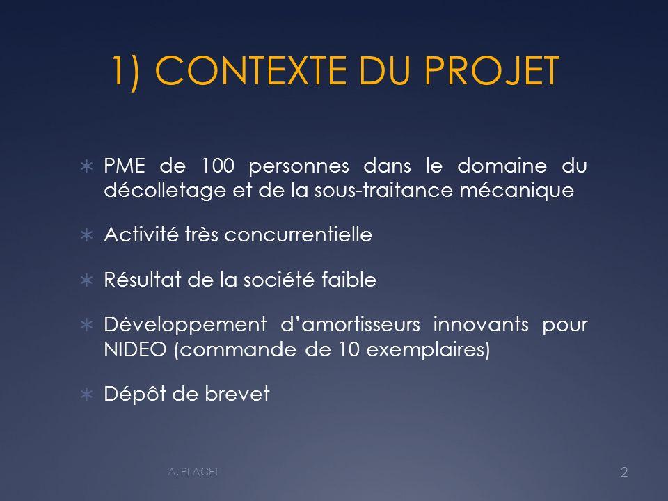 1) CONTEXTE DU PROJET PME de 100 personnes dans le domaine du décolletage et de la sous-traitance mécanique.